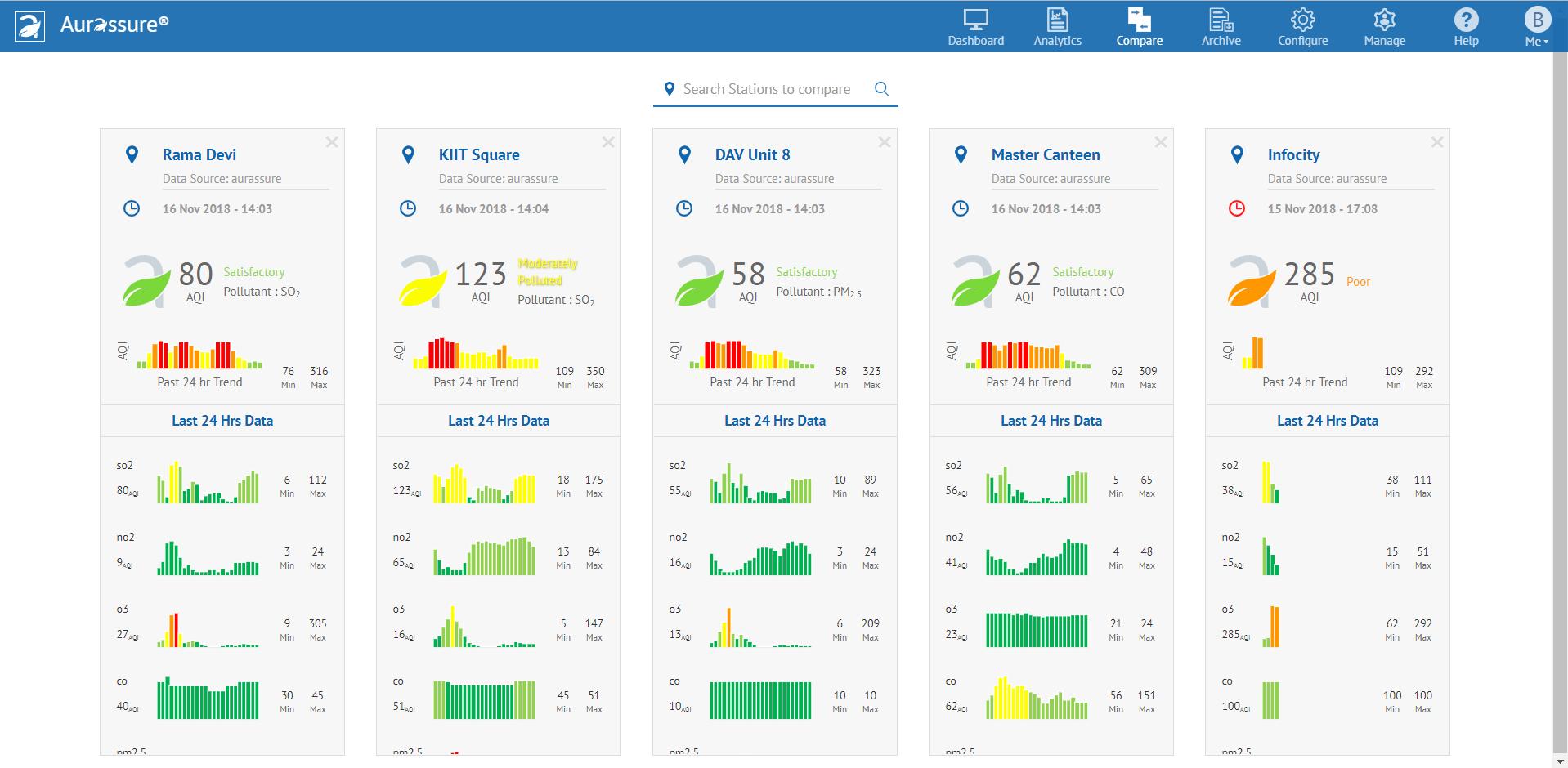 Bhubaneswar-Smart-City Portal